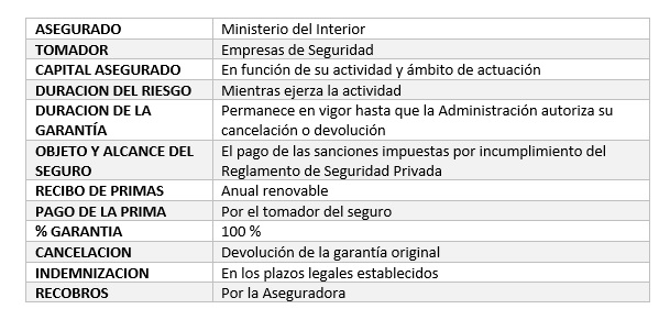 tablaseguridadcaucion